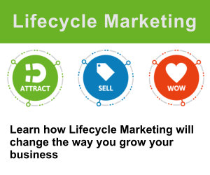 lifecycle-marketing-resources